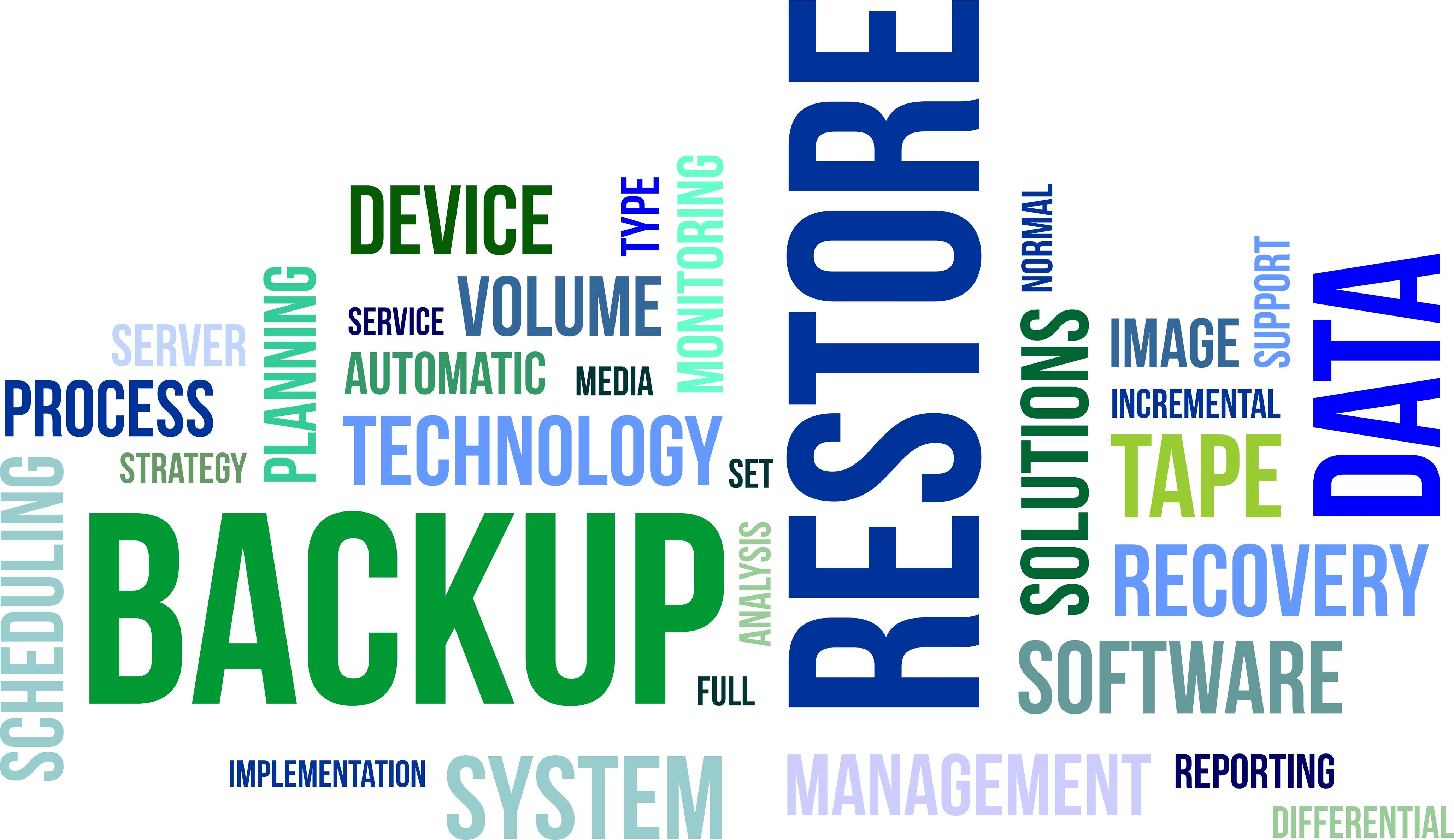 Disaster Recovery Word Cloud
